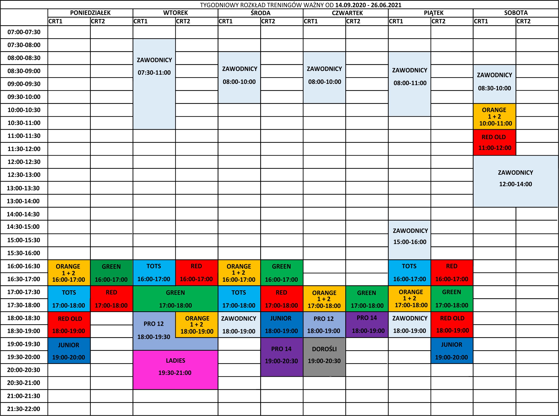 Plan treningów 4-17.01.2020